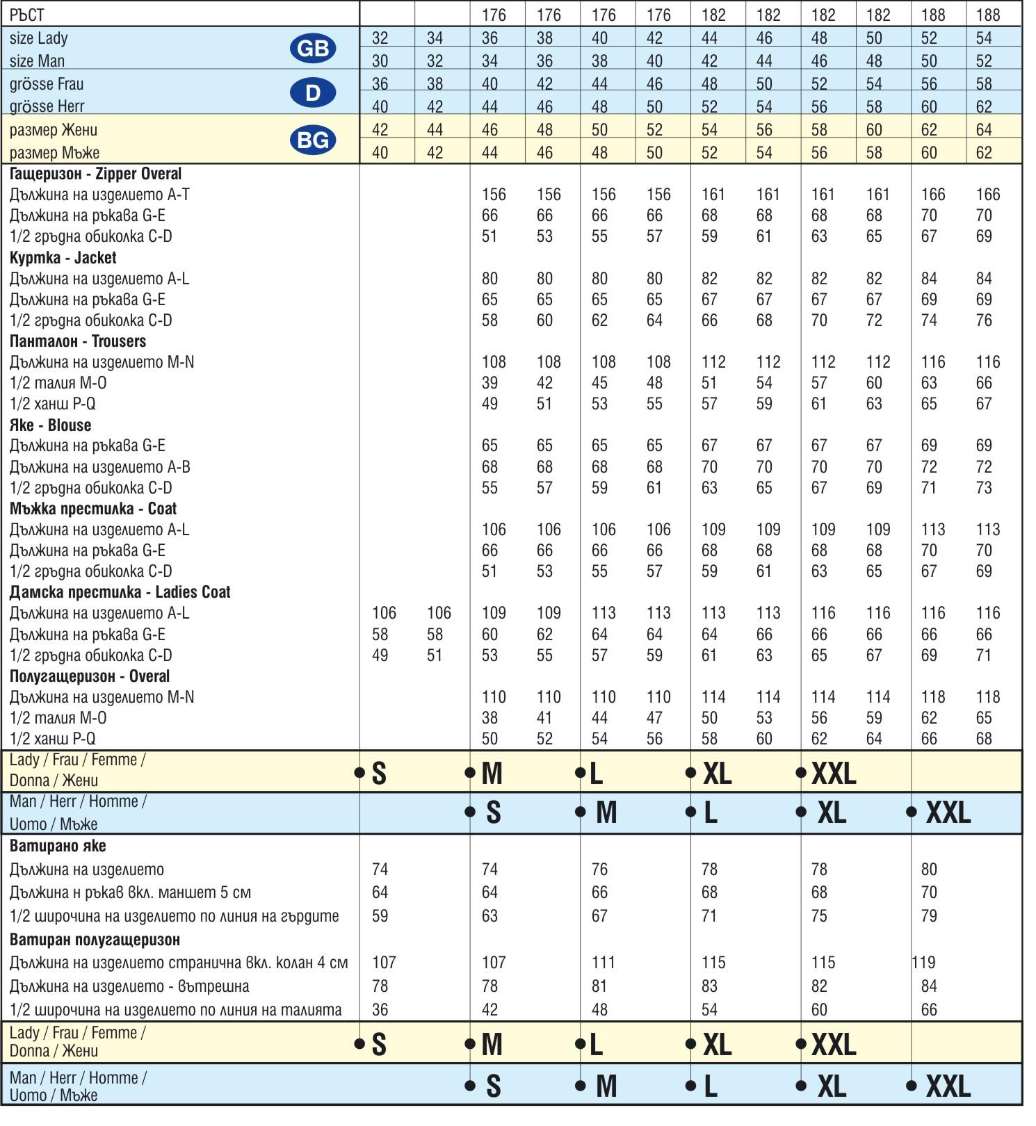 Размерна таблица